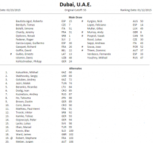 Full Entry list ATP 500 Dubai