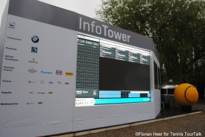 Spectators can get information having a look at the big Screen next to the centre court