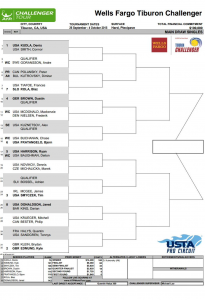Tiburon Main Draw