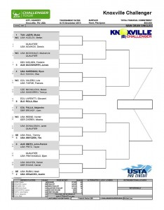 Knoxville Challenger Main Draw
