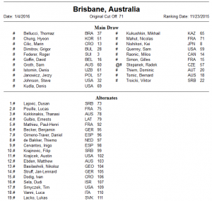 Entry list Brisbane 2016