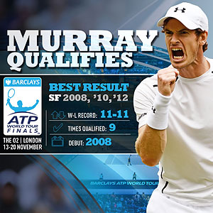 Murray qualifiers for Barclays ATP World Tour Finals
