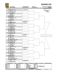 Rogers Cup Main Draw