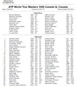 Rogers Cup Qualifying Entry List