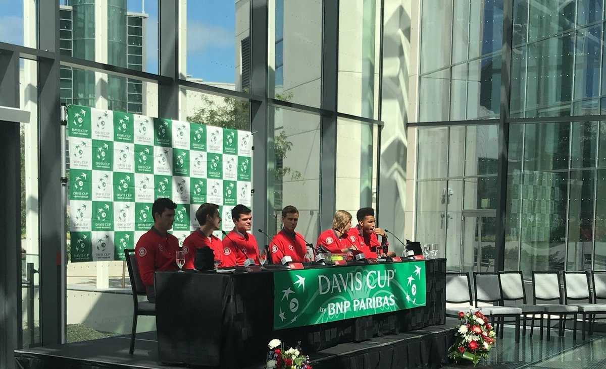 Davis Cup Draw Set For Canada Vs The Netherlands In Toronto Tennis