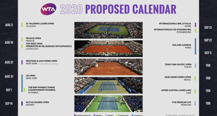 Simon: Don't Expect WTA To Return To Normal Until 2022   Tennis