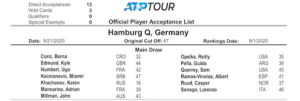 Hamburg European Open Qualifying