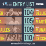 Marbella Tennis Open Entry list